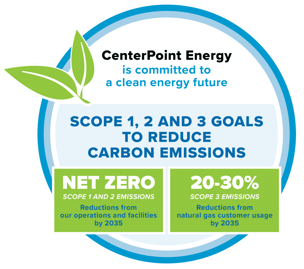 CenterPoint Energy - Committed to a Clean Energy Future